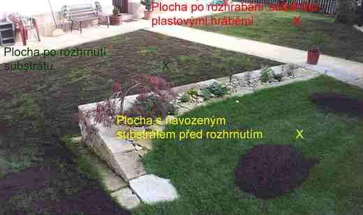 Rekonstrukce trávníku výsevem
